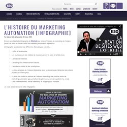 Agence Web 1min30, Inbound Marketing Et Communication Digitale 360°