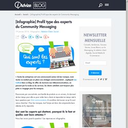 [Infographie] Community Messaging : le profil des experts.