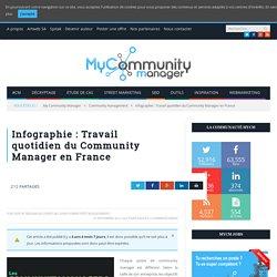 Infographie : le travail du community manager au quotidien