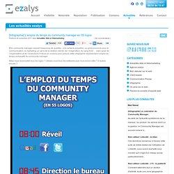 [Infographie] L'emploi du temps du community manager en 55 logos - EZALYS