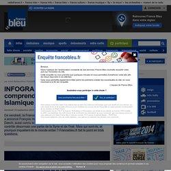 Tout comprendre sur Daech, l'Etat Islamique