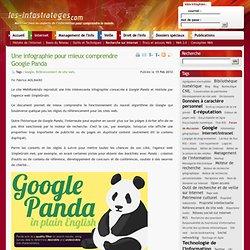 Une infographie pour mieux comprendre Google Panda