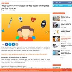 Infographie : connaissance des objets connectés par les français