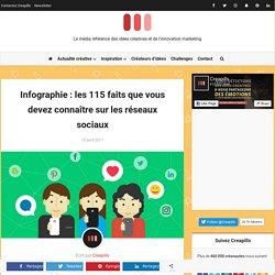 Infographie : les 115 faits que vous devez connaître sur les réseaux sociaux
