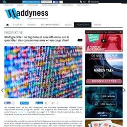 #Infographie : Le big data et son influence sur le quotidien des consommateurs en un coup d'oeil