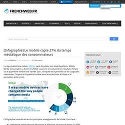 2012 - Le mobile capte 27% du temps médiatique des consommateurs