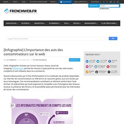 [Infographie] L'importance des avis des consommateurs sur le web