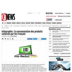 Infographie : la consommation des produits culturels par les Français