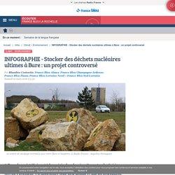 INFOGRAPHIE - Stocker des déchets nucléaires ultimes à Bure : un projet controversé