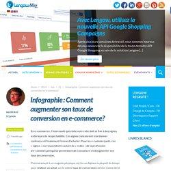 Infographie : Comment augmenter son taux de conversion en e-commerce?