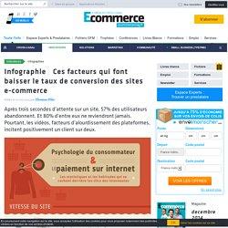 Ces facteurs qui font baisser le taux de conversion des sites e-commerce