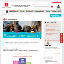 Infographie : le CPF… simplement