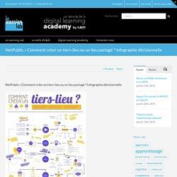 NetPublic » Comment créer un tiers-lieu ou un lieu partagé ? Infographie décisionnelle