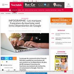 INFOGRAPHIE : Les marques françaises du tourisme sont (très) dépendantes de Google