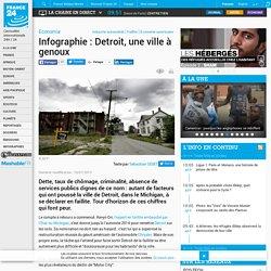 Economie - Infographie : Detroit, une ville à genoux
