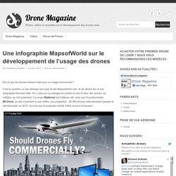 Une infographie MapsofWorld sur le développement de l'usage des drones - Drone Magazine