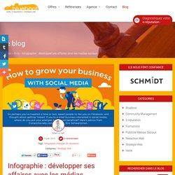 Infographie : développer ses affaires avec les médias sociaux