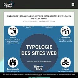 [Infographie] Quelles sont les différentes typologies de sites web?