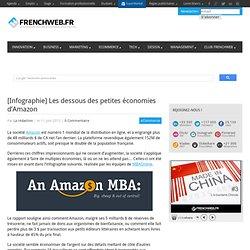 [Infographie] Les dessous des petites économies d'Amazon