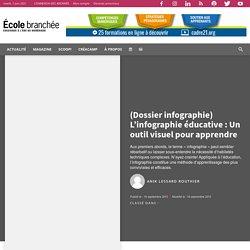 (Dossier infographie) L'infographie éducative : Un outil visuel pour apprendre