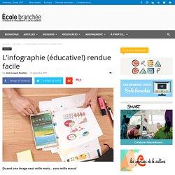 L'infographie (éducative!) rendue facile - École branchée