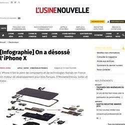 [Infographie] On a désossé l'iPhone X - Electronique