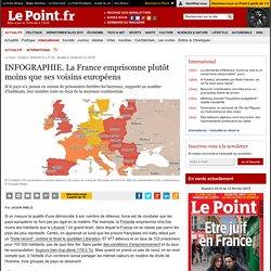 INFOGRAPHIE. La France emprisonne plutôt moins que ses voisins européens