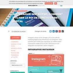 Infographie Instagram, comment utiliser le ROI de l'engagement digital