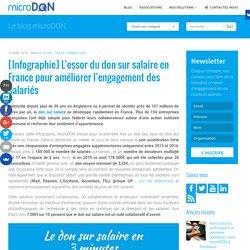 0516 [Infographie] don sur salaire en France