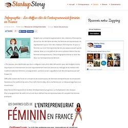 Infographie : Les chiffres clés de l'entrepreneuriat féminin en France