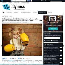 """#Infographie : """"Génération Récession"""", la nouvelle génération d'entrepreneurs nés avec la crise"""