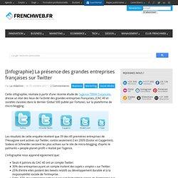 [Infographie] La présence des grandes entreprises françaises sur Twitter