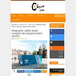 Infographie: adidas leader européen des équipementiers sportifs