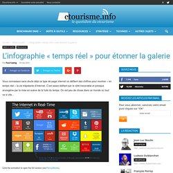 """L'infographie """"temps réel"""" pour étonner la galerie"""