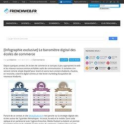[Infographie exclusive] Le baromètre digital des écoles de commerce