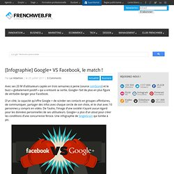 [Infographie] Google+ VS Facebook, le match !