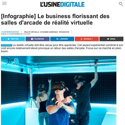 [Infographie] Le business florissant des salles d'arcade de réalité virtuelle