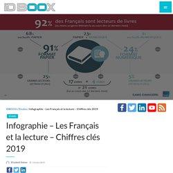 Infographie - Les Français et la lecture - Chiffres clés 2019
