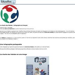 La charte des fablabs: Infographie en français