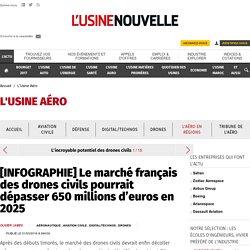 [INFOGRAPHIE] Le marché français des drones civils pourrait dépasser 650 millions d'euros en 2025 - L'Usine de l'Aéro