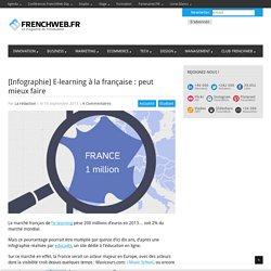 [Infographie] E-learning à la française : peut mieux faire