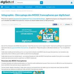 Infographie - Décryptage des MOOC francophones
