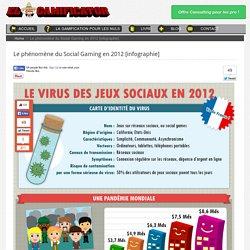 Le phénomène du Social Gaming en 2012 [infographie] - el Gamificator