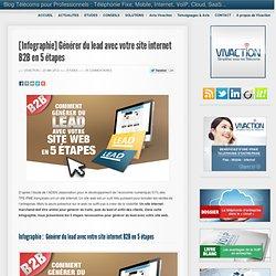 Infographie - Générer du lead avec votre site internet B2B en 5 étapes
