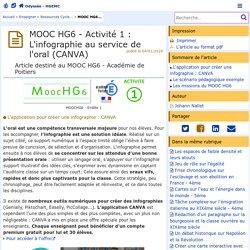 MOOC HG6 - Activité 1 : L'infographie au service de l'oral (CANVA) - Odyssée : Histoire Géographie EMC