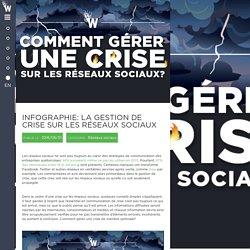 Infographie: la gestion de crise