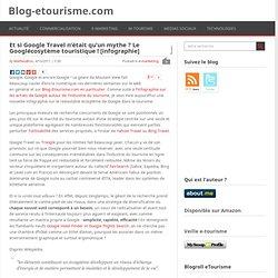 [infographie] Le Googlécosytème touristique ! Et si Google Travel n'était qu'un mythe ?