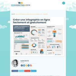 Créer une infographie en ligne facilement et gratuitement