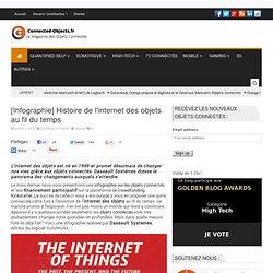 [Infographie] Histoire de l'internet des objets au fil du temps