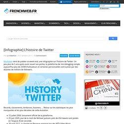 [Infographie] L'histoire de Twitter